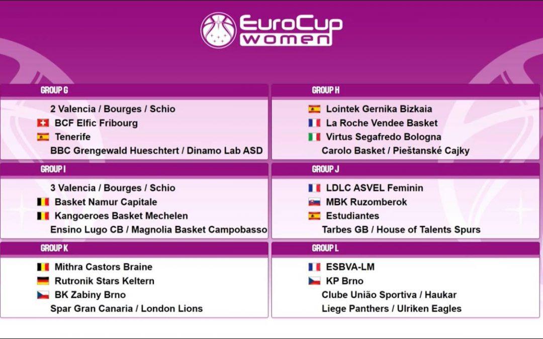 S Čajkami sa žreb Eurocupu nemaznal, v kvalifikácii narazia špičkový francúzsky tím Carolo Basket